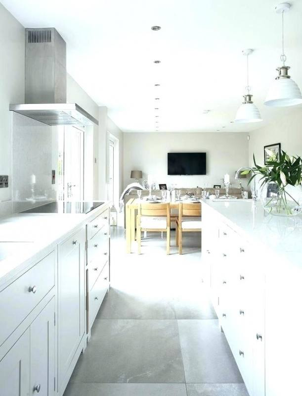 Kitchen Ideas Gloss